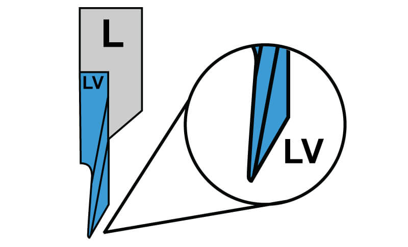 LV Left Hand Inverted